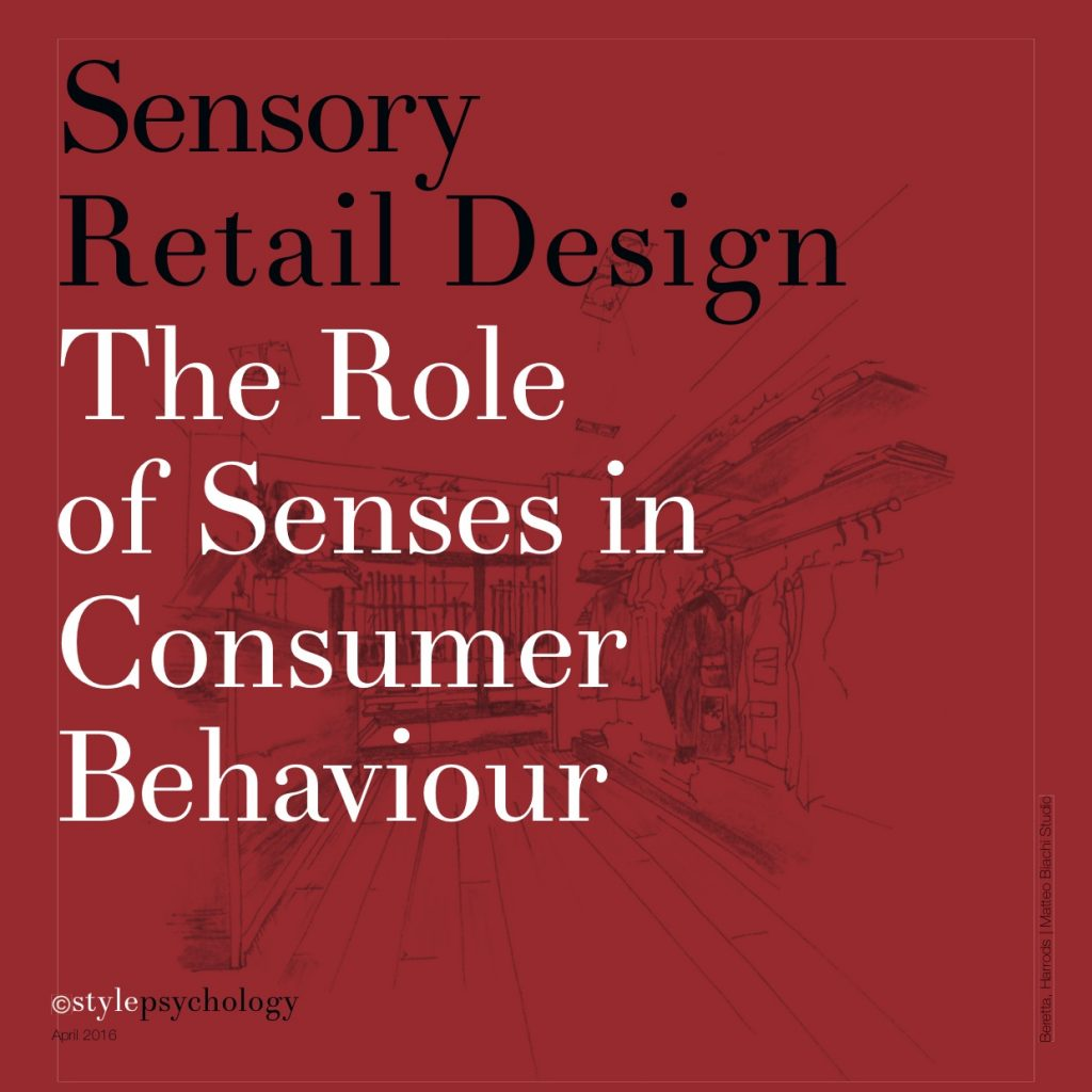 The Role of Senses in Consumer Behavior